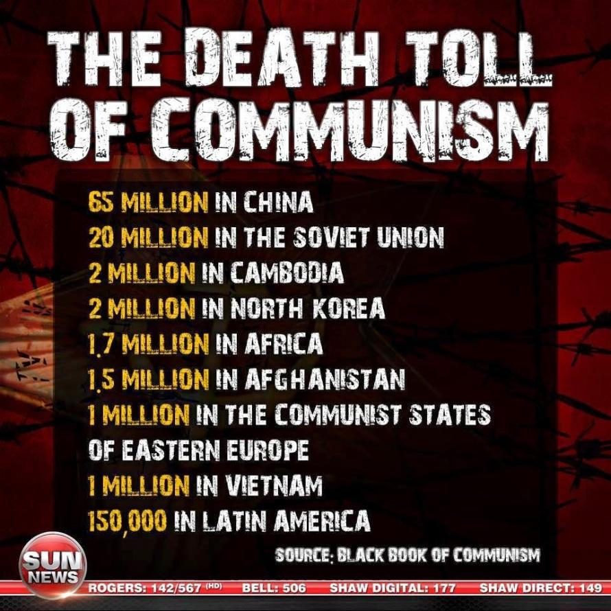 deathtollcommunism